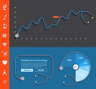 Deska rozdzielcza stetoskop z wykresów i wykresów