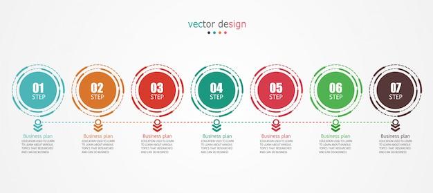 Diagram biznes wykorzystywany w prezentacji edukacji