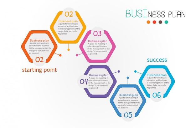 Diagram biznesu i edukaci wektoru ilustracja