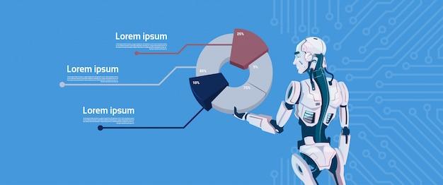 Diagram graficzny nowoczesnego trzymania robota, futurystyczny mechanizm sztucznej inteligencji