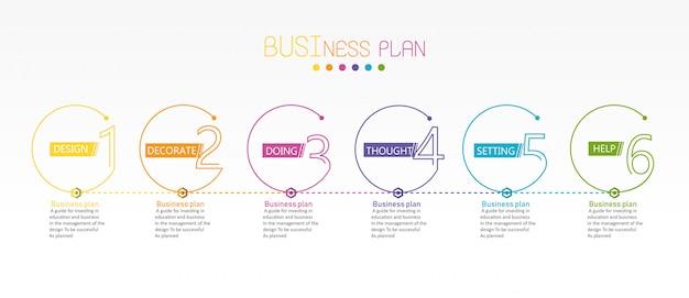 Diagram stosowany w edukacji i biznesie.