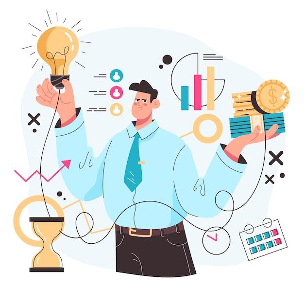 Dochód z inwestycji zwiększa koncepcję sukcesu w biznesie