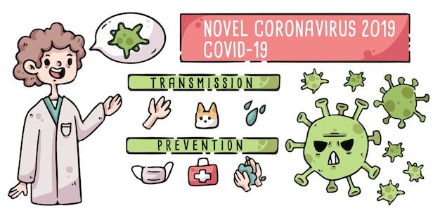 Doktor koronawirusa ilustracja edukacyjna transmisja i zapobieganie kowidowi-19