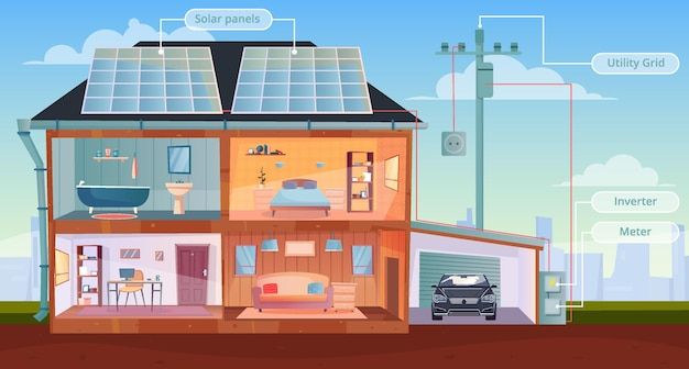 Dom energii słonecznej z ogniwami słonecznymi na płaskiej ilustracji na dachu