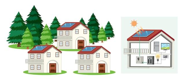 Domy z ogniwem słonecznym na dachu