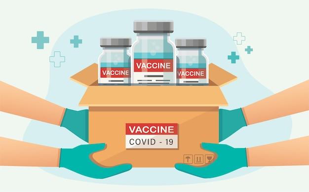 Dostawa szczepionek covid19
