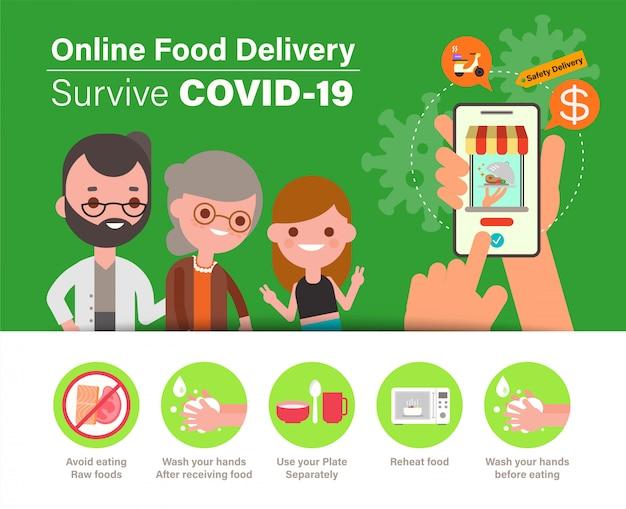 Dostawa żywności online podczas infekcji pandemią wirusa covid-19. wskazówki dotyczące ochrony przed koronawirusem. ilustracja kreskówka w stylu płaska konstrukcja.