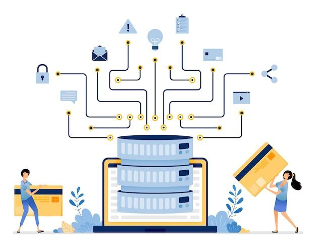 Dostęp do udostępnionych danych i plików na laptopie podłączonym do usługi przechowywania systemu bazy danych