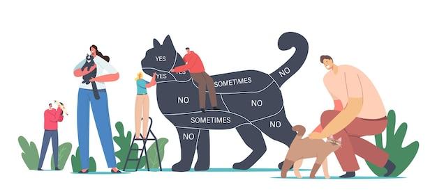 Drobne postacie męskie i żeńskie na drabinie opieka nad ogromnym kotem z infografiką na ciele. komunikacja ze zwierzętami, opieka nad zwierzętami, spędzanie czasu z kociętami. ilustracja kreskówka wektor