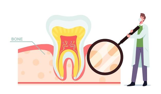 Drobny dentysta mężczyzna doktor postać w masce i białej szacie z ogromnym zębem lupy