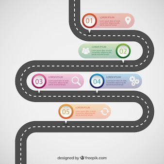 Droga infografika szablon