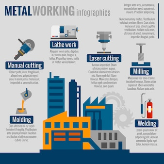 Druk infografiki procesu obróbki metalu
