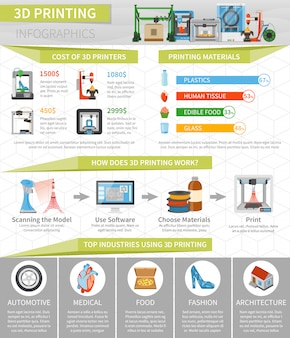 Druk płaski infografiki 3d