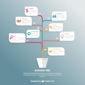 Drzewo biznes infografika