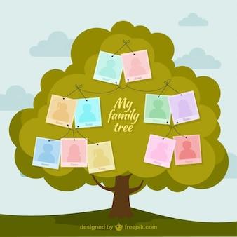 Drzewo genealogiczne kreskówki