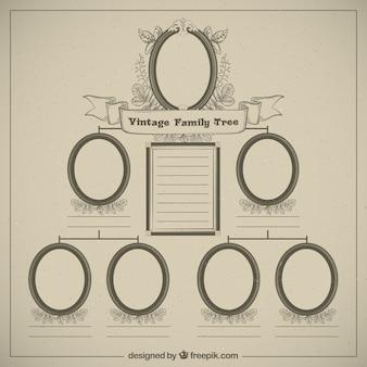 Drzewo genealogiczne w stylu vintage