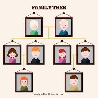 Drzewo genealogiczne wykonane z ozdobnych ramek