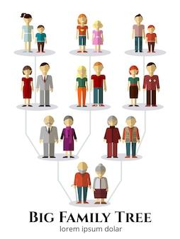 Drzewo genealogiczne z awatarami ludzi czterech pokoleń w stylu płaskiej