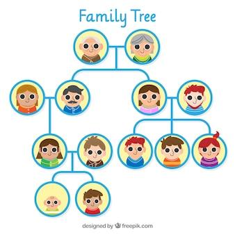 Drzewo genealogiczne z kolorowymi postaciami