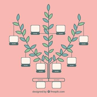 Drzewo rodziny minimalistyczny szablon
