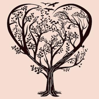 Drzewo serca