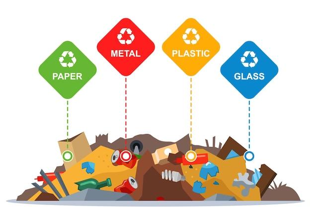 Duża sterta śmieci ze znakami kategoryzacji. ilustracja wektorowa płaski.