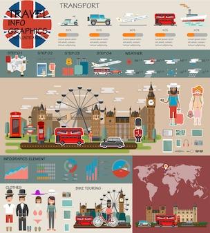 Duży zestaw w londynie