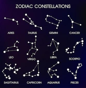 Dwanaście gwiazdozbiorów zodiakalnych.