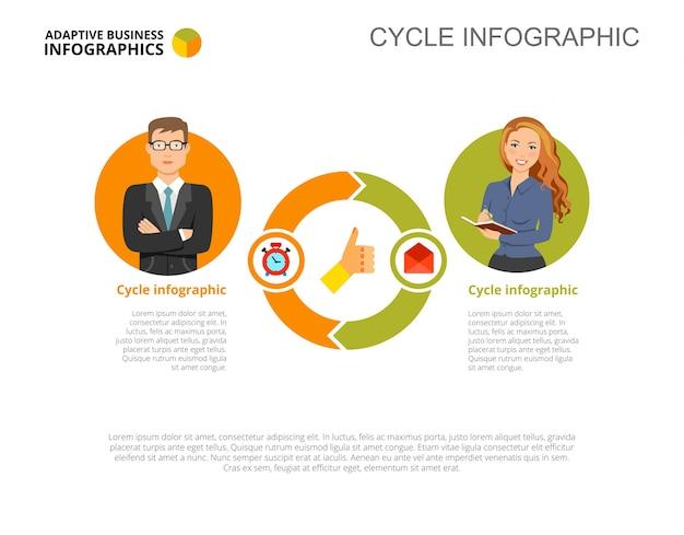 Dwie opcje szablonu slajdów cyklu