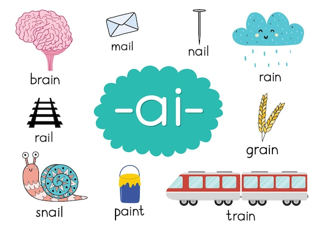 Dwuznak ai ze słowami plakat edukacyjny dla ilustracji dla dzieci