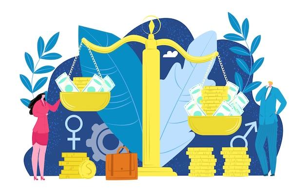 Dyskryminacja ze względu na płeć za pieniądze