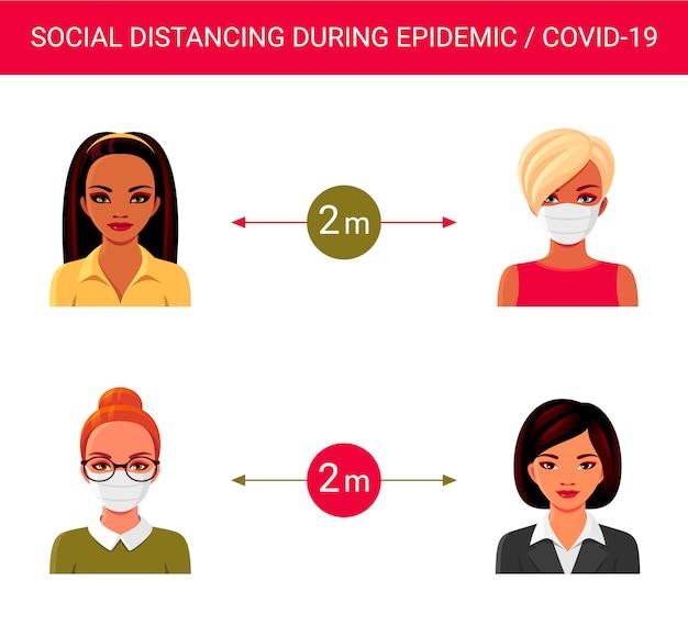 Dystans społeczny podczas pandemii koronawirusa. plakat zapobiegawczy covid-19 z kobietami z indii, azji i europy. infografika