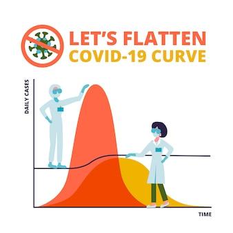Dystans społeczny, spłaszcz krzywą coronavirus covid-19 zapobiegając ostremu szczytowi infekcji, pracownicy medyczni pracują nad spłaszczeniem krzywej, aby spowolnić infekcję covid-19 dla wystarczającej zdolności opieki zdrowotnej.