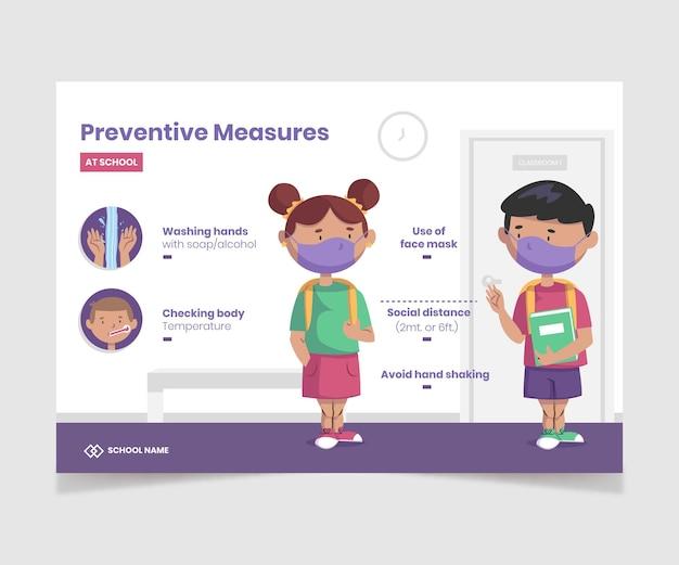 Działania profilaktyczne w szkole - plakat