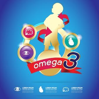 Dzieci omega
