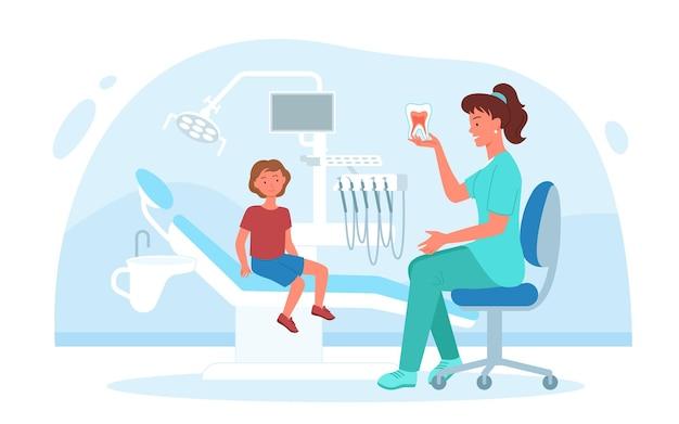 Dziecko odwiedza klinikę dentystyczną pediatryczną w celu sprawdzenia ilustracji wektorowych infografikę zębów i dziąseł. egzamin lekarza stomatologii kreskówka z kobietą pracownika medycznego i dzieckiem chłopca na białym tle