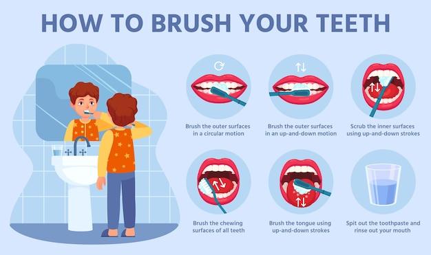 Dziecko szczotkuje zęby. prawidłowe szczotkowanie zębów instrukcja krok po kroku dla dzieci koncepcja wektor dentystyczny higieny jamy ustnej. ilustracja prawidłowe działanie szczoteczki do zębów