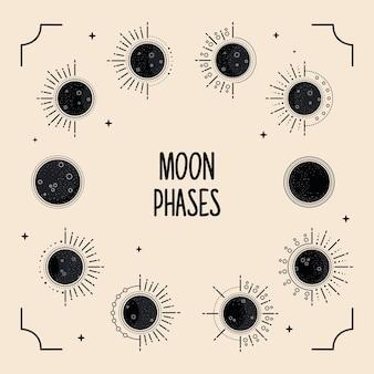 Dziesięć faz księżyców i napis