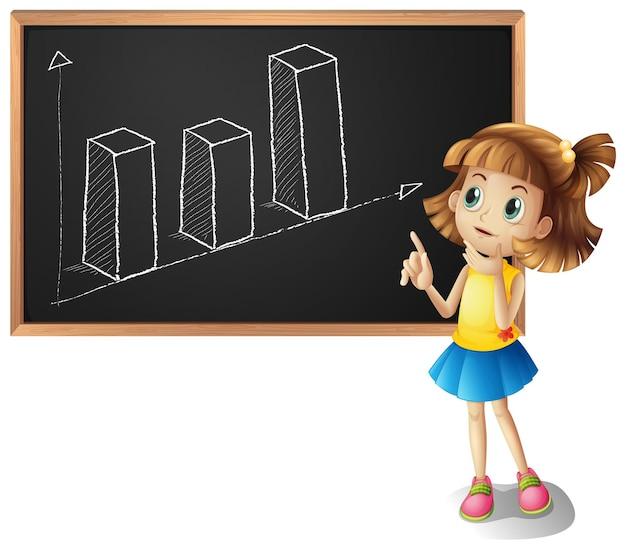 Dziewczyna wyjaśniająca wykres słupkowy na tablicy