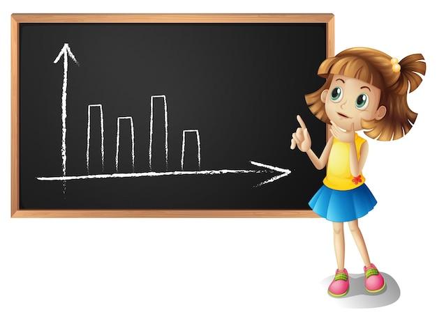 Dziewczyna wyjaśniająca wykresy słupkowe