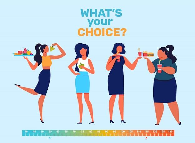 Dziewczyny żywności preferencje płaski transparent wektor szablon