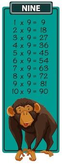 Dziewięć razy małpka stołowa