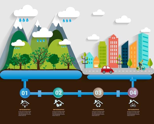 Dzikie połączenie wodne z infografiką miasta.