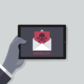 E-mail z atakiem typu hishing z symbolem czaszki i kości