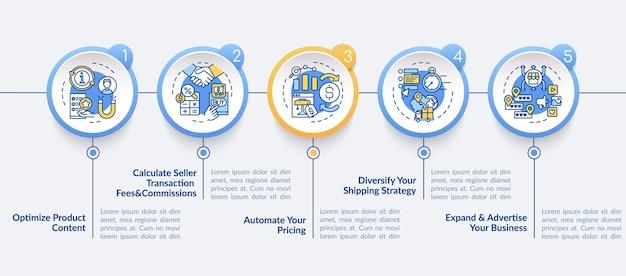 E-rynek sukces wektor infografika szablon. elementy projektu zarysu strategii wysyłki. wizualizacja danych w 5 krokach. wykres informacyjny osi czasu procesu. układ przepływu pracy z ikonami linii