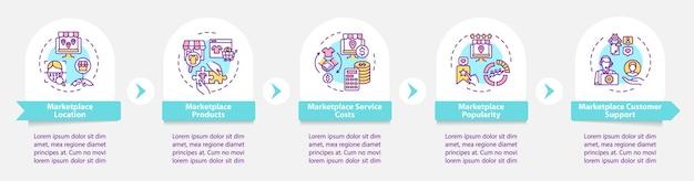 E-rynek wybór wektor infografika szablon. elementy projektu zarys prezentacji popularności sklepu. wizualizacja danych w 5 krokach. wykres informacyjny osi czasu procesu. układ przepływu pracy z ikonami linii