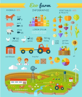 Eco farma infographic elementy wektor płaska konstrukcja
