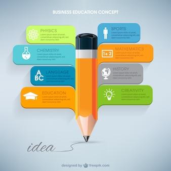 Edukacja biznes infografika