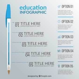 Edukacja infografia szablonu