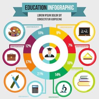 Edukacja infografika w stylu płaskiej dla każdego projektu